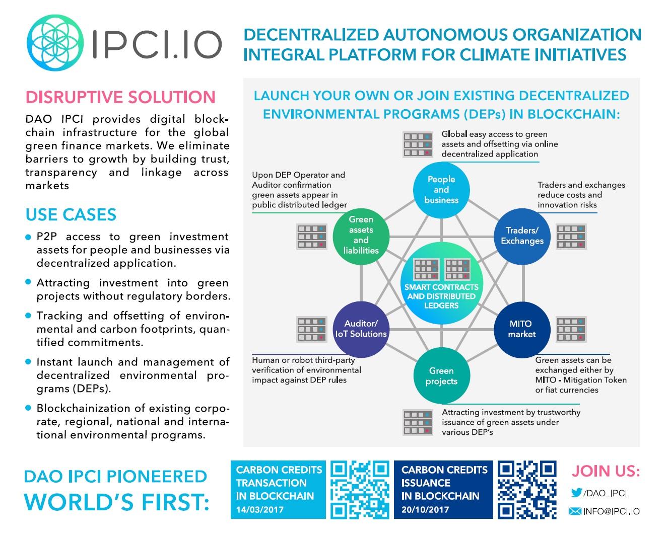 cop23 poster blockchain4climateaction 2 DAO IPCI